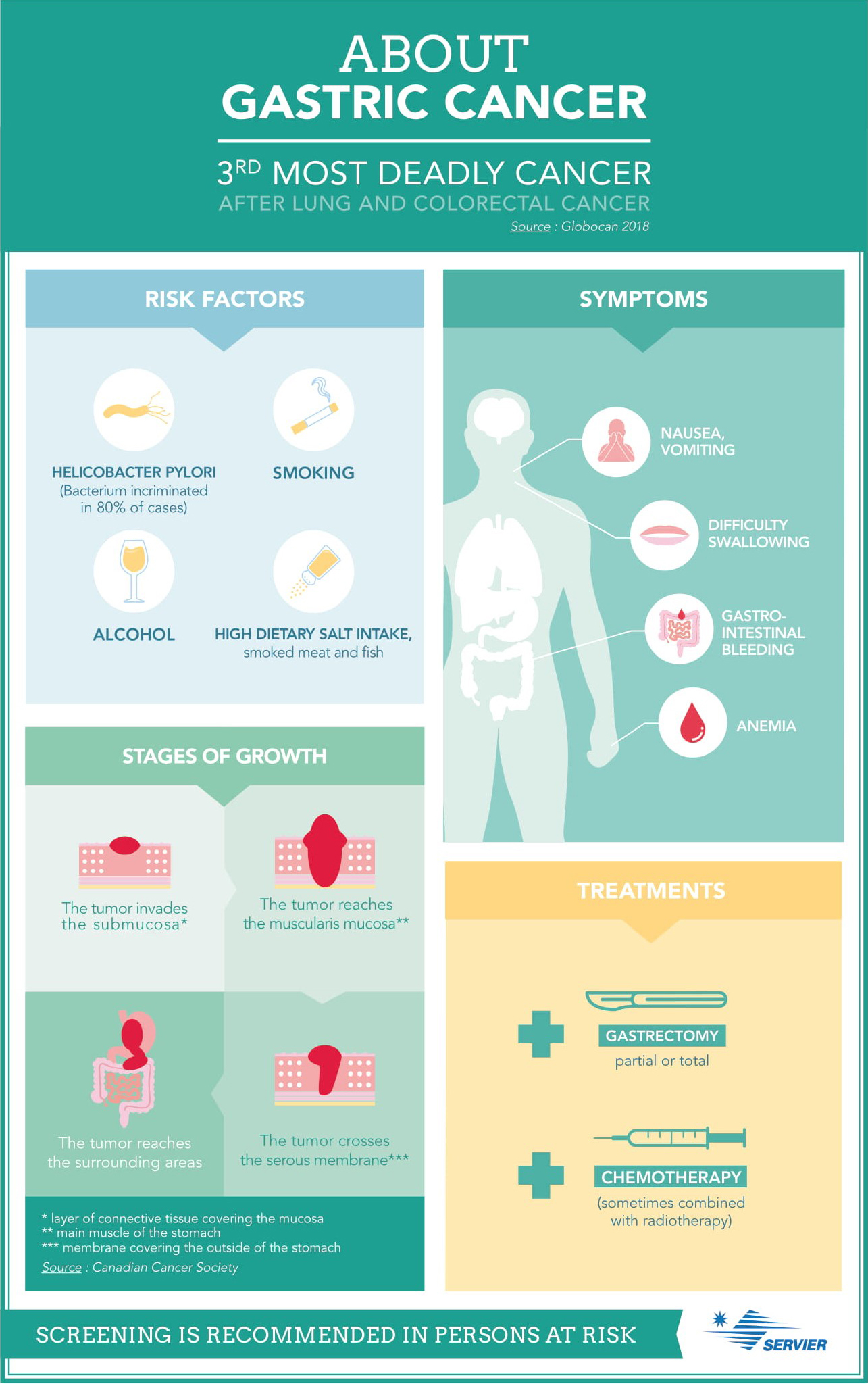 what are the side effects of stomach cancer
